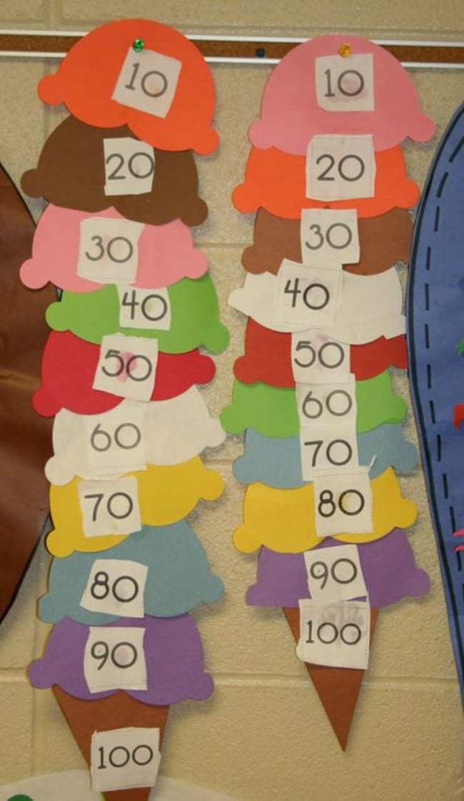 45 Best 100th Day of School Resources - 100 Ice Cream Flavors Cutout - Teach Junkie