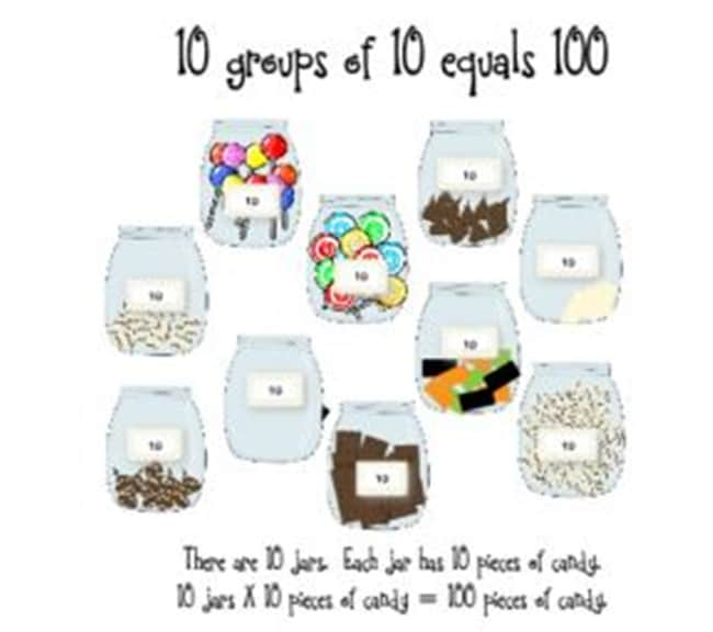 45 Best 100th Day of School Resources - 100th Day Unit - Teach Junkie