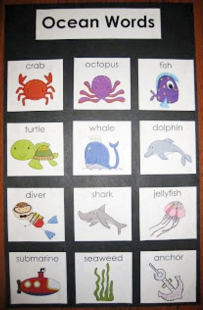 11 Free Themed Writing Center Posters - ocean words, community helpers, insects