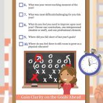 15 Reflection Questions for the Physical Educator