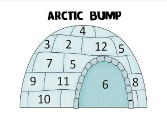 "Teach Junkie: 40 Roll and Cover ""Bump"" Cool Math Games - Arctic Bump"