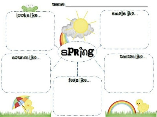 writing prompts for kindergarten spring