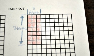 Multiplying Decimals – How To Teach and Model