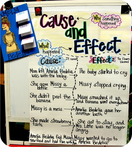 Teach Junkie: 12 Easy Cause and Effect Activities and Worksheets - Cause and Effect With Amelia Bedelia