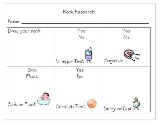 Rocks for Kids 15 Fun Activities and Ideas Teach Junkie – Classifying Rocks Worksheet
