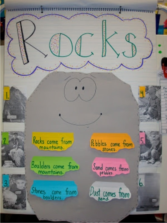 Rocks for Kids – 12 Activities and Ideas