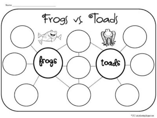 Printables Frog And Toad Worksheets 25 easy frog and toad ideas activities teach junkie frogs toads compare