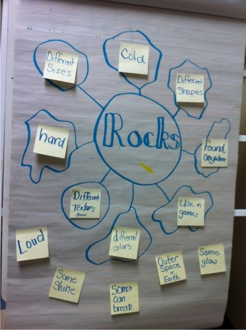 Teach Junkie: Rocks for Kids - 15 Activities and Ideas - About Rocks Anchor Chart