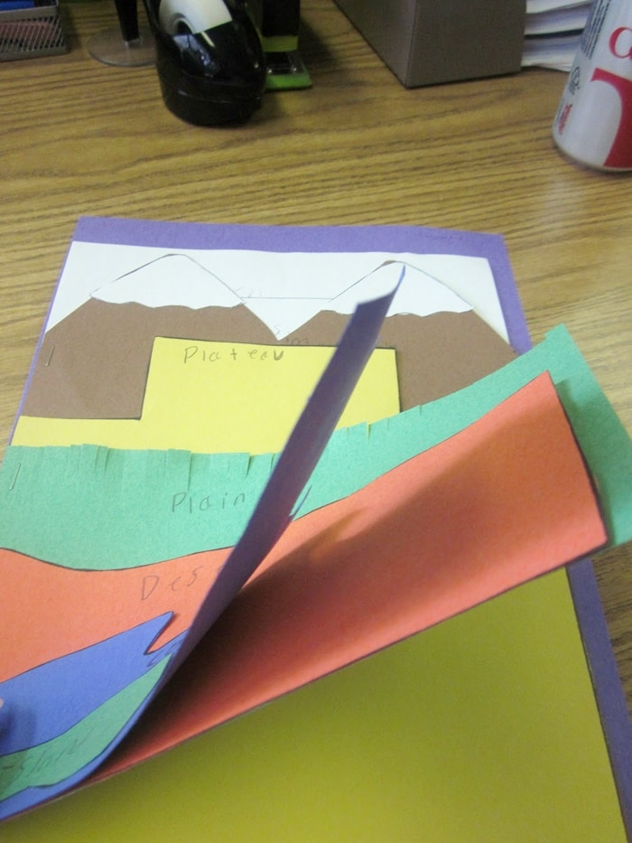 21 Landforms for Kids Activities and Lesson Plans -Construction Paper Landform Layers - Teach Junkie