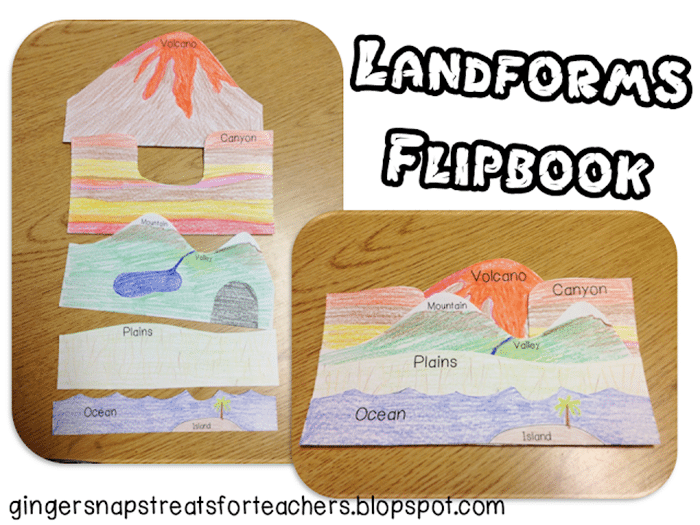 21 Landforms for Kids Activities and Lesson Plans -Landforms Flipbook - Teach Junkie