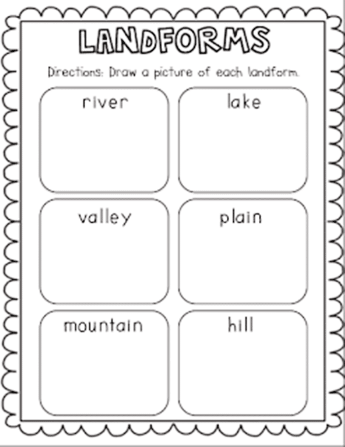 21 Landforms for Kids Activities and Lesson Plans -Landforms Freebie - Teach Junkie