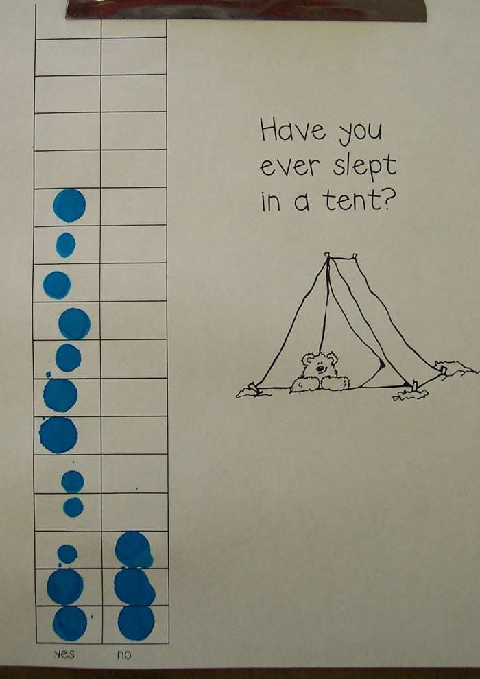 31 Easy and Fun Camping Theme Ideas and Activities - class graph with camping question - Teach Junkie