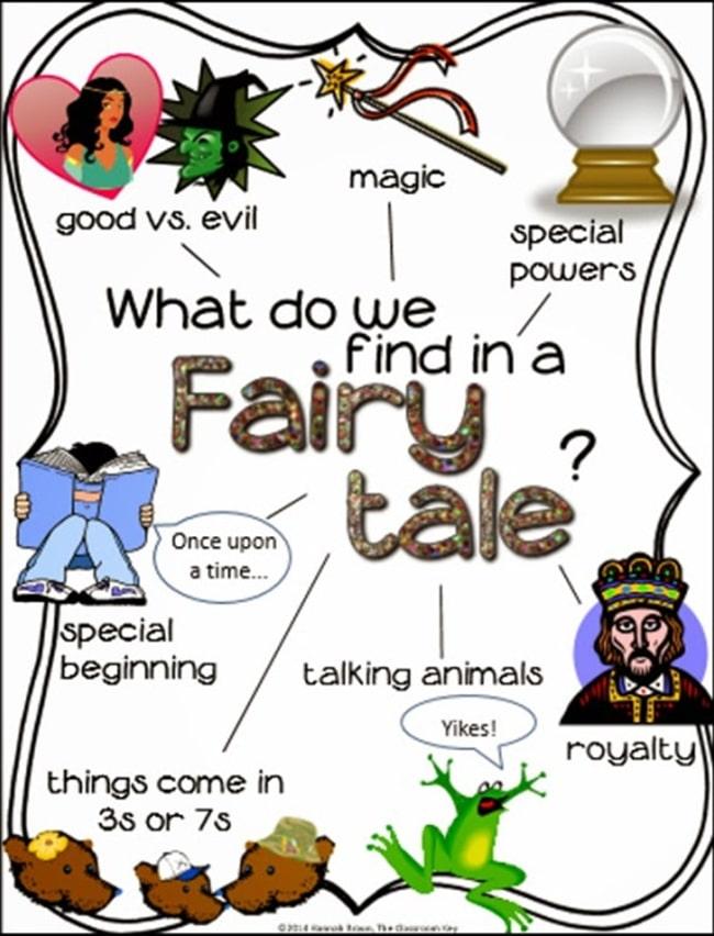 bettelheims theory fairy tales clarify realism essay