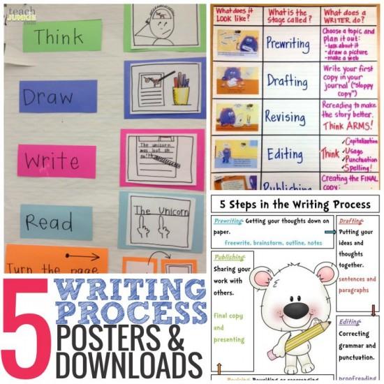 writing process worksheet