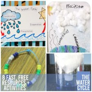 8 Fast, Free Water Cycle Resources and Activities