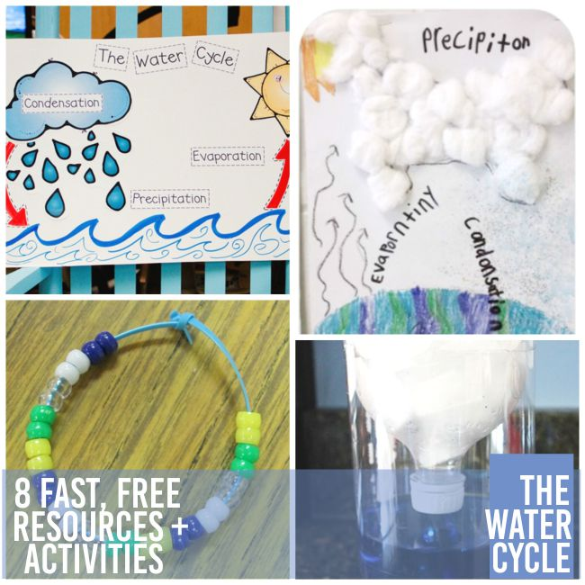 water cycle 8 fast free water cycle resources and activities teach junkie