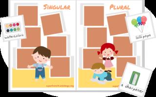 Singular and Plural Nouns Sorting - Teach Junkie