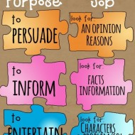 Author's Purpose vs. Readers Job Anchor Chart