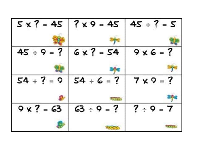 and Division Fact Families Teach Junkie – Multiplication and Division Facts Worksheet