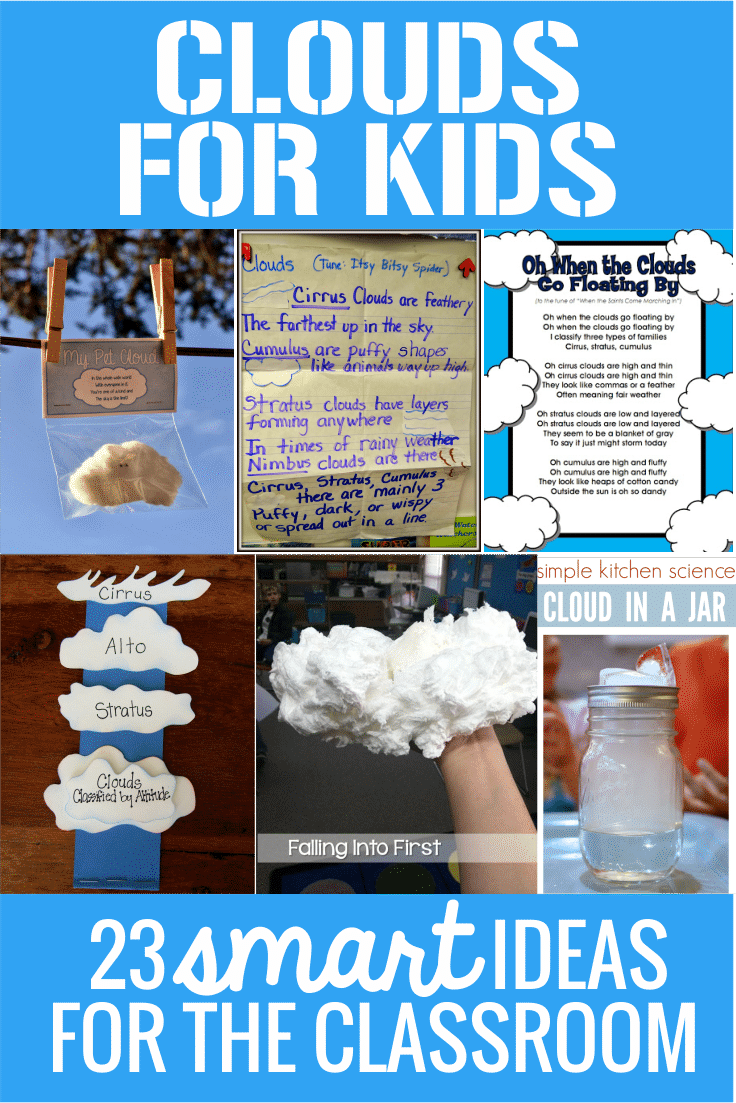 Clouds for Kids 23 Smart Ideas - Teach Junkie