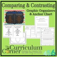 4 Graphic Organizers to Compare and Contrast