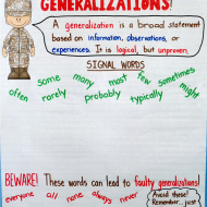 Cute Generalizations Anchor Chart