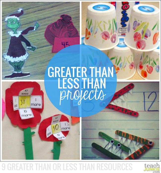 Greater Than or Less Than Projects: 9 Greater Than or Less Than Resources - Teach Junkie