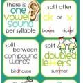 Kid Friendly Syllable Rules - Teach Junkie
