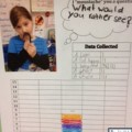 5 Graphing Measurement and Data Activities for Fun - Moustache You a Question - Teach Junkie