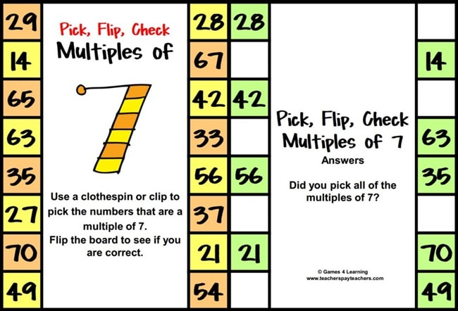 14 Easy Multiplication Charts and Tips - Multiples flip cards - Teach Junkie