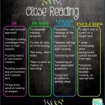 Close Reading Made Simple {Seriously}