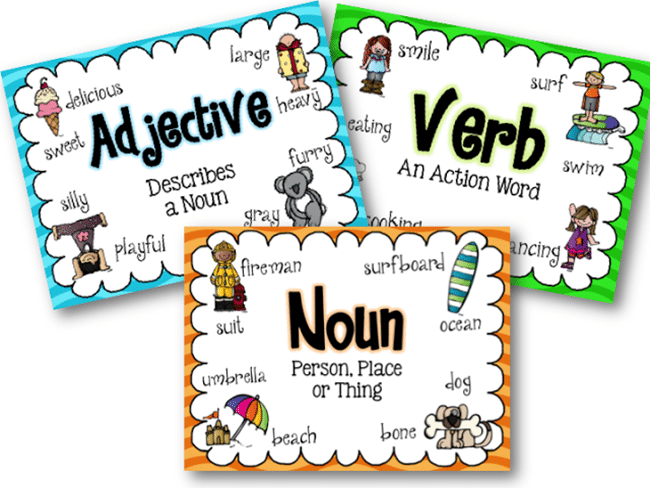 Parts of Speech Posters - Collection Free Classroom Posters - Teach Junkie