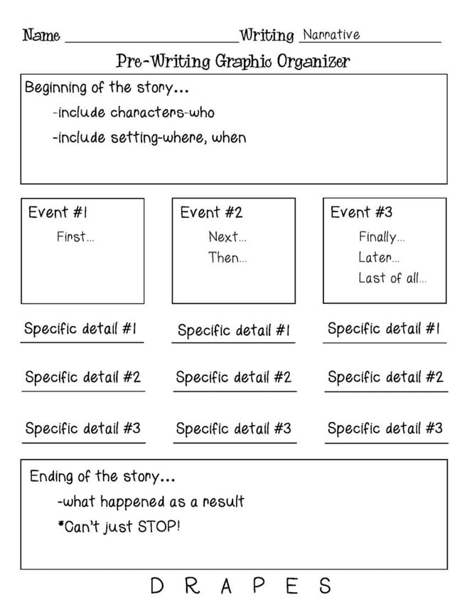 graphic organizers for writing narratives Narrative text structure character write the name of the selected character on the use other graphic organizers to compare characters in the same story or.