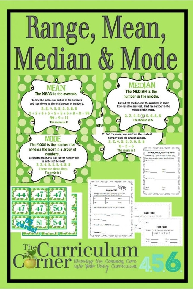 Printable Anchor Charts, Center Activity and Exit Slips - Range Median Mode: 24 Quick, Free Activities and Resources - Teach Junkie