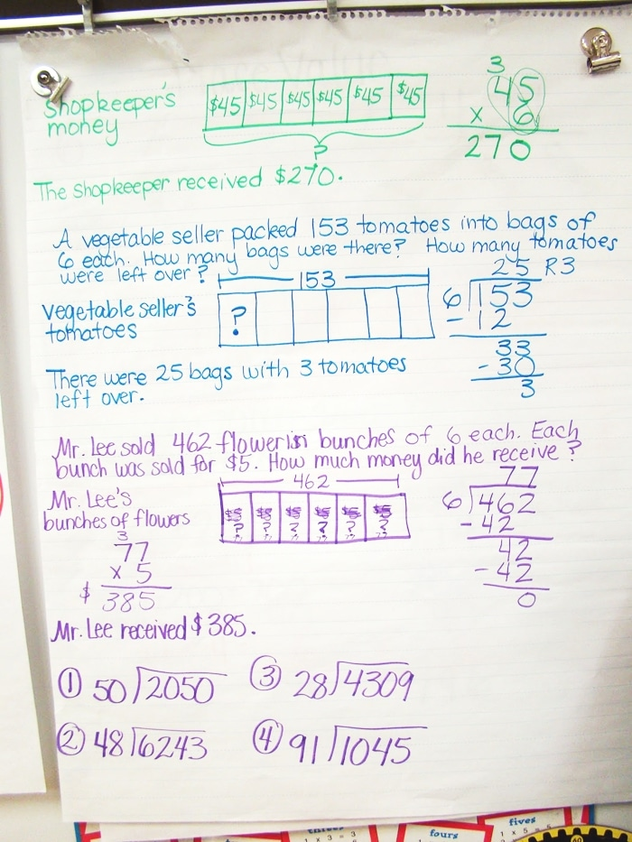 Singapore Math Model Drawing anchor chart