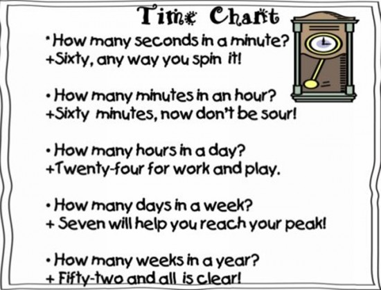 18 Telling Time To The Hour Resources - Time Chant - Teach Junkie