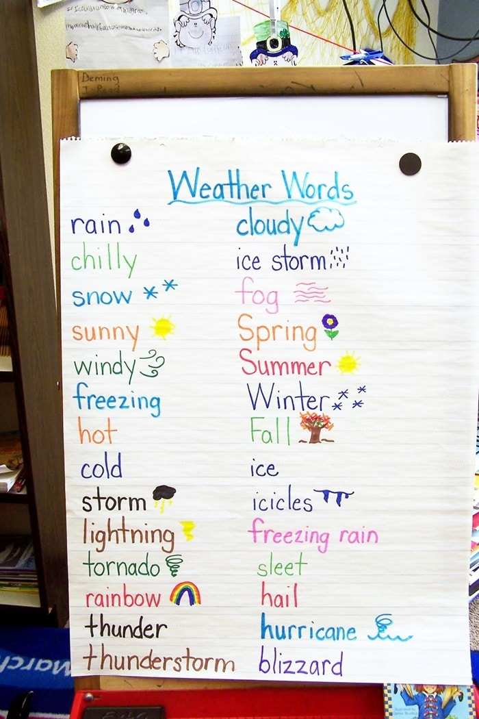 Weather Words Lesson Ideas +Free Weather Book Activity