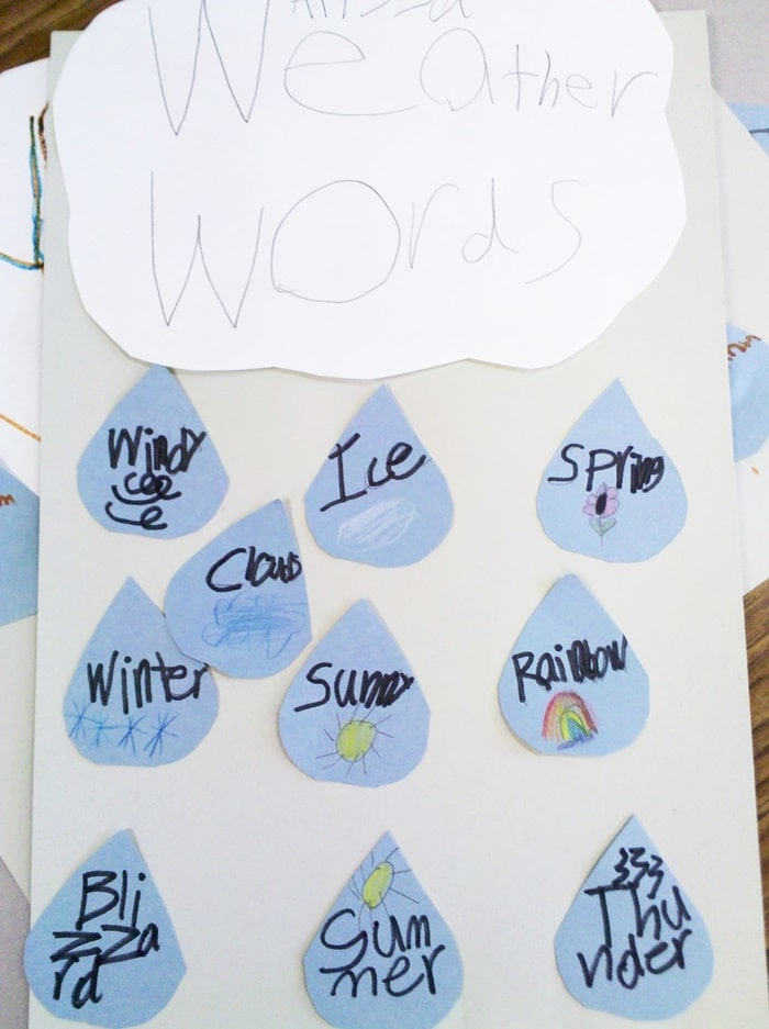 Weather Words Lesson Ideas