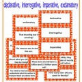 Sort Declarative, Interrogative, Imperative & Exclamatory Sentences Activity - Teach Junkie