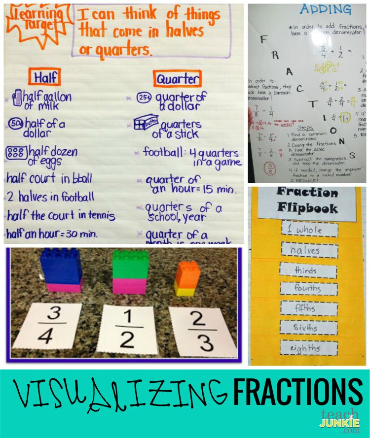 Fractions 20 Ready to Go Resources and Activities Teach Junkie – Benchmark Fractions Worksheet